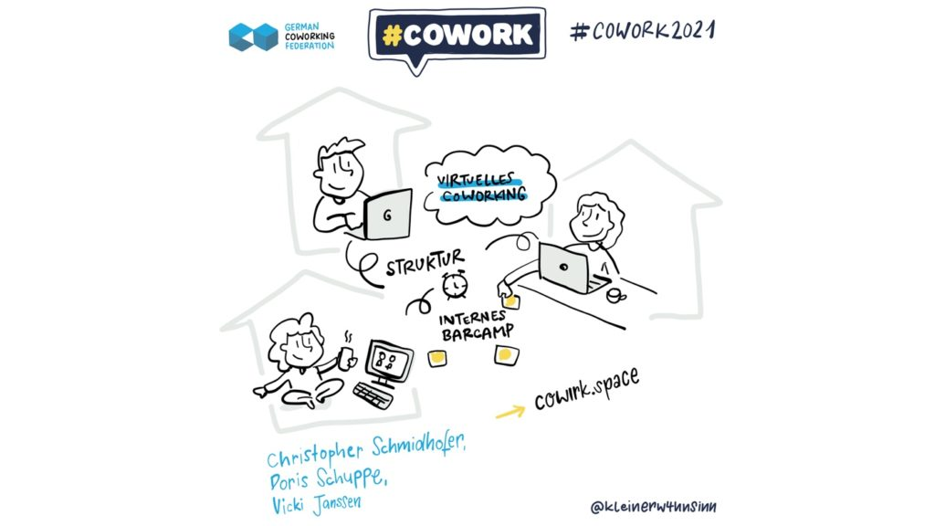 Sketchnote Virtuelles Coworking