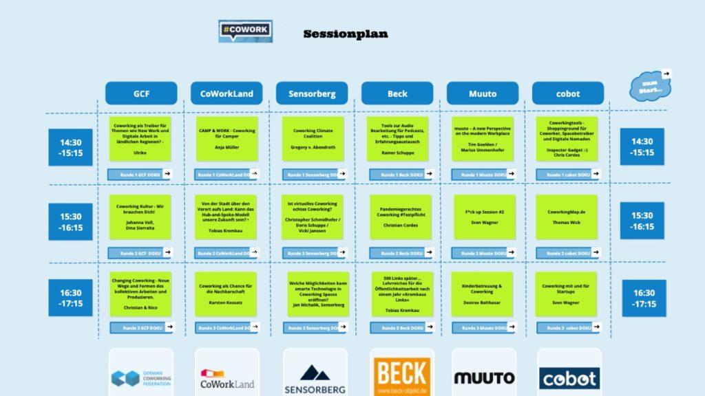 Sessionplan Barcamp Coworking cowork2021